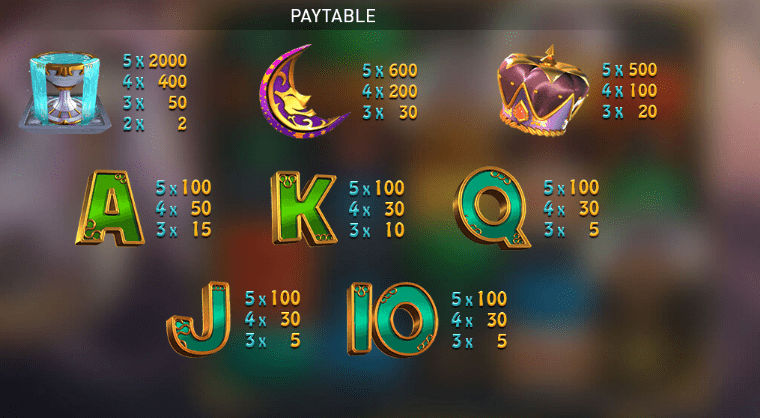 Slot game là gì? Hướng dẫn cách chơi slot game 12bet đổi thưởng